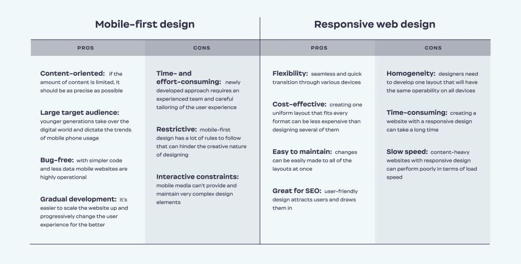 Pros_cons_Ester_Digital_infographic