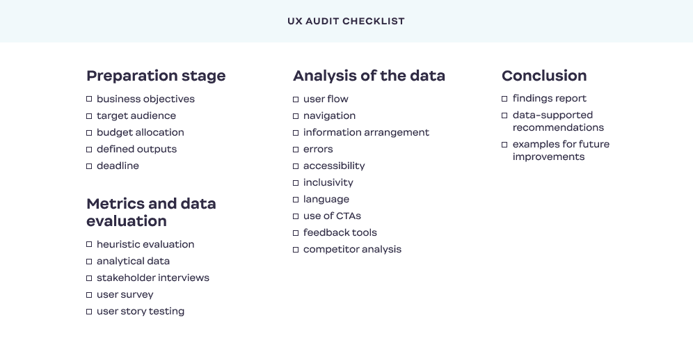 UX_audit_checklist_Ester_Digital